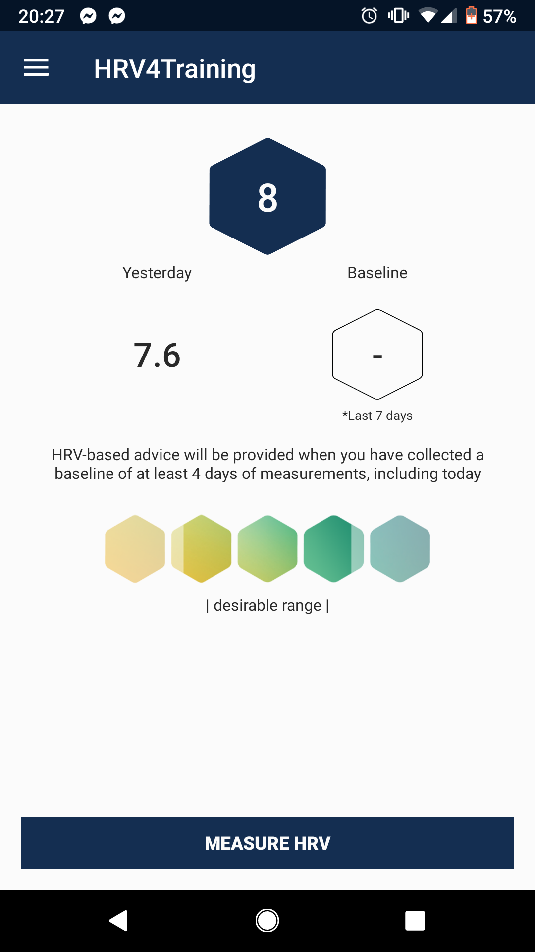 Heart rate variability scores from the HRV4 Training app. These scores were recorded as part of an experiment into the best spa treatments to combat mum stress. This post is in collaboration with Buyagift